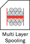 Multi Layer Spooling
